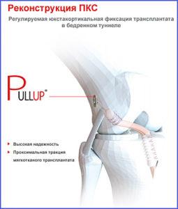 Фиксатор Pullup (рус.)